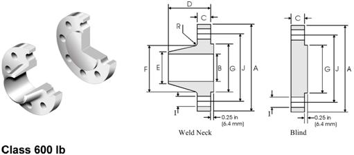 ANSI-ASME-B16-47-Flange-Series-A- MSS-SP44-Flange-class-600lbs