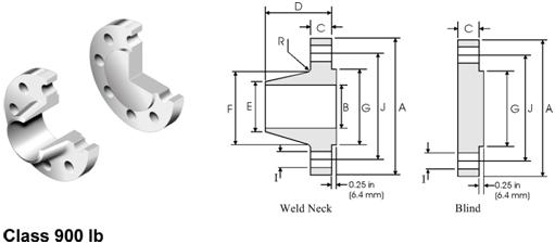 ANSI-ASME-B16-47-Flange-Series-A- MSS-SP44-Flange-class-900lbs