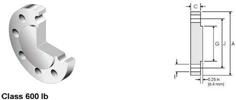 ANSI-ASME-B16.5-BLIND-FLANGE-CLASS600-DIMENSIONS