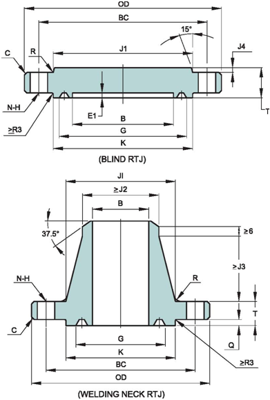 API-6A-STANDARD-FLANGE-DIMENSIONS-TYPE-6BX-69.0-MPA-10000PSI
