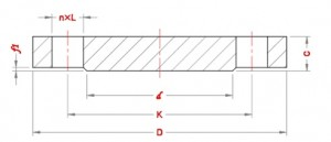 Blind-Flanges-Dimensions-according-to-Standard-EN-1092-1-PN25