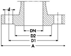 DIN-2501-Flange-face-dimensions-and-drilling-dimensions