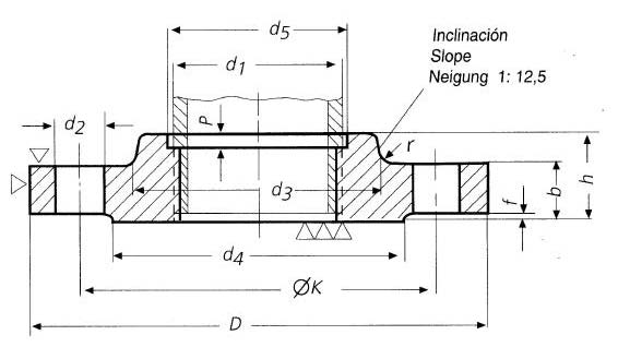 DIN-2568-PN64-BSPT-Threaded-Flanges-with-Neck-Dimensions