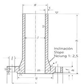 DIN-28115-PN25-Long-Neck-Welding-Flanges-Dimensions