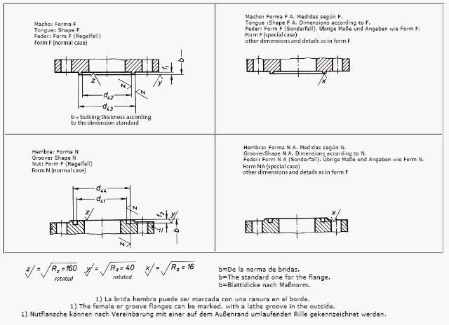 DIN2512-Flanges-tongue-and-groove-joint-faces-PN10-PN160-Design-Dimensions.pdf - Adobe Acrobat Professional
