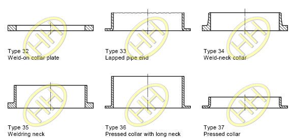Flange Collars Design In EN1092-1 Standard