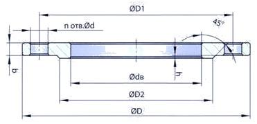 GOST-12820-80-flat-flange-plane-flange-dimensions-PN6-0.6Mpa