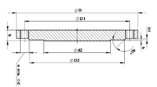 GOST-12836-67-blind-flange-dimensions-pn40-4mpa