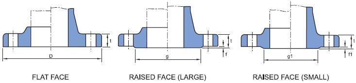 JIS-B2220-FLANGE-FACING-DIMENSIONS-FLAT-FACE-RAISED-FACE