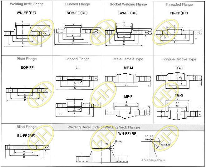 JIS B2220 Flange Products