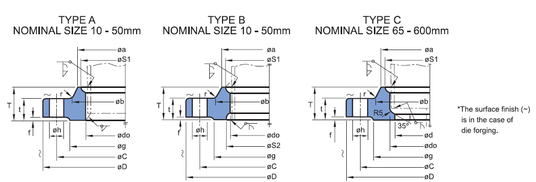KS-B1503-FLANGE-STANDARD-DIMENSIONS-20K