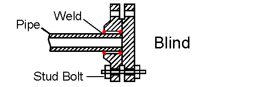 Bling-flange-type